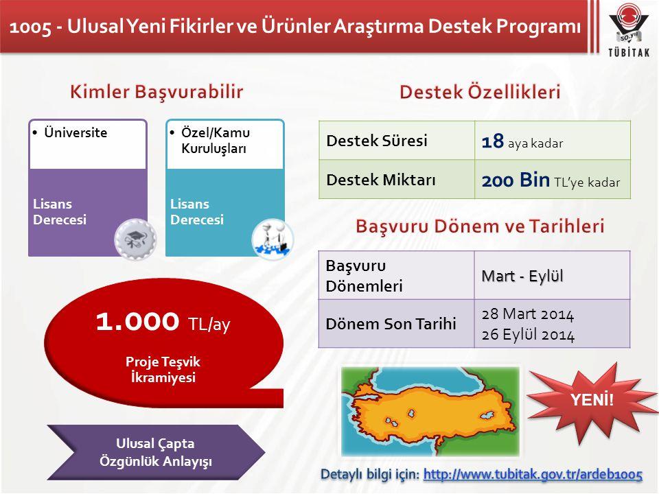 1005 - Ulusal Yeni Fikirler ve Ürünler Araştırma Destek Programı