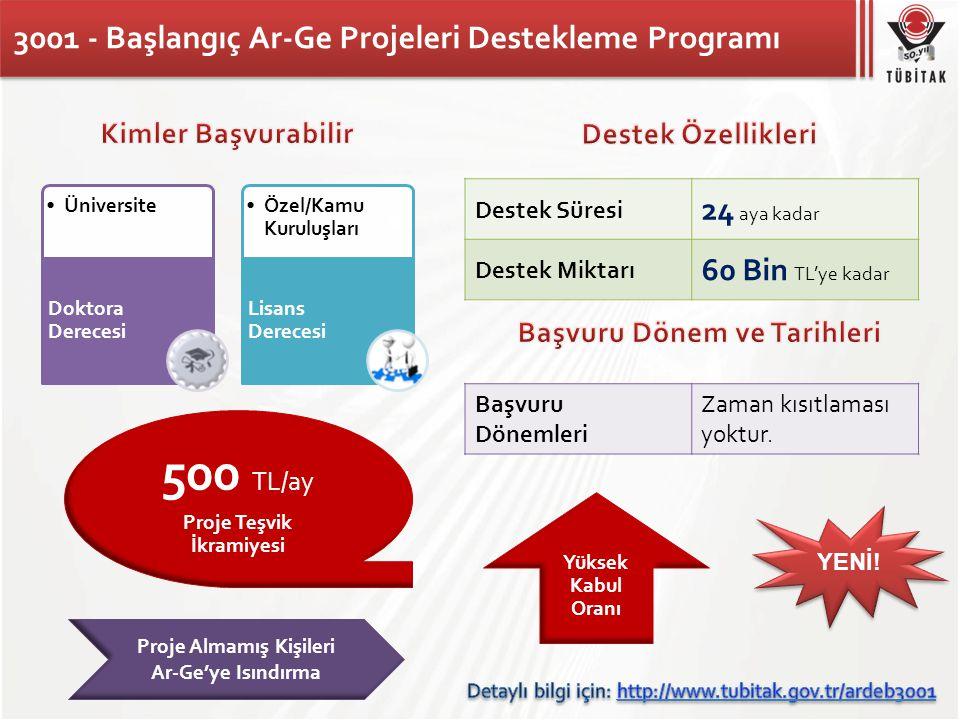 3001 - Başlangıç Ar-Ge Projeleri Destekleme Programı