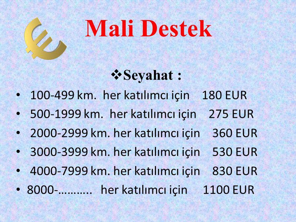 Mali Destek Seyahat : 100-499 km. her katılımcı için 180 EUR