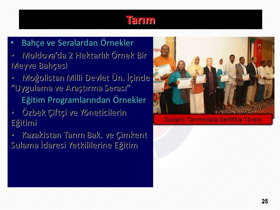Sudanlı Tarımcılara Sertifika Töreni