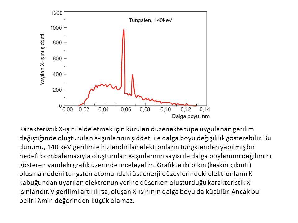 Karakteristik X-ışını elde etmek için kurulan düzenekte tüpe uygulanan gerilim değiştiğinde oluşturulan X-ışınlarının şiddeti ile dalga boyu değişiklik gösterebilir.