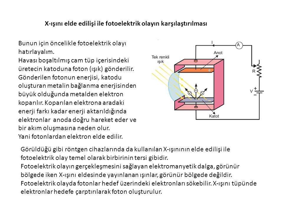 X-ışını elde edilişi ile fotoelektrik olayın karşılaştırılması