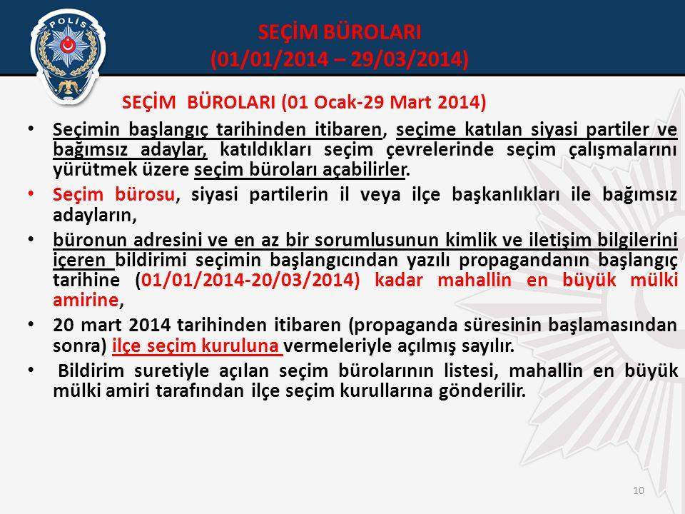 SEÇİM BÜROLARI (01/01/2014 – 29/03/2014)