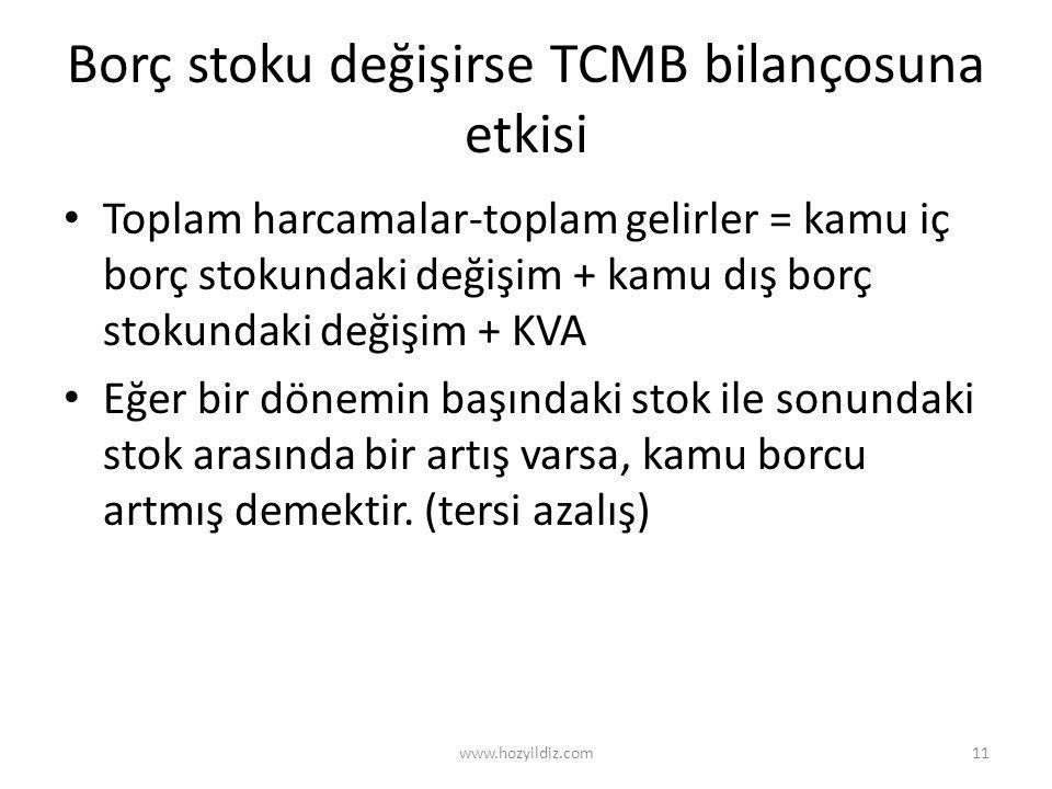 Borç stoku değişirse TCMB bilançosuna etkisi
