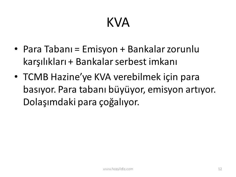 KVA Para Tabanı = Emisyon + Bankalar zorunlu karşılıkları + Bankalar serbest imkanı.