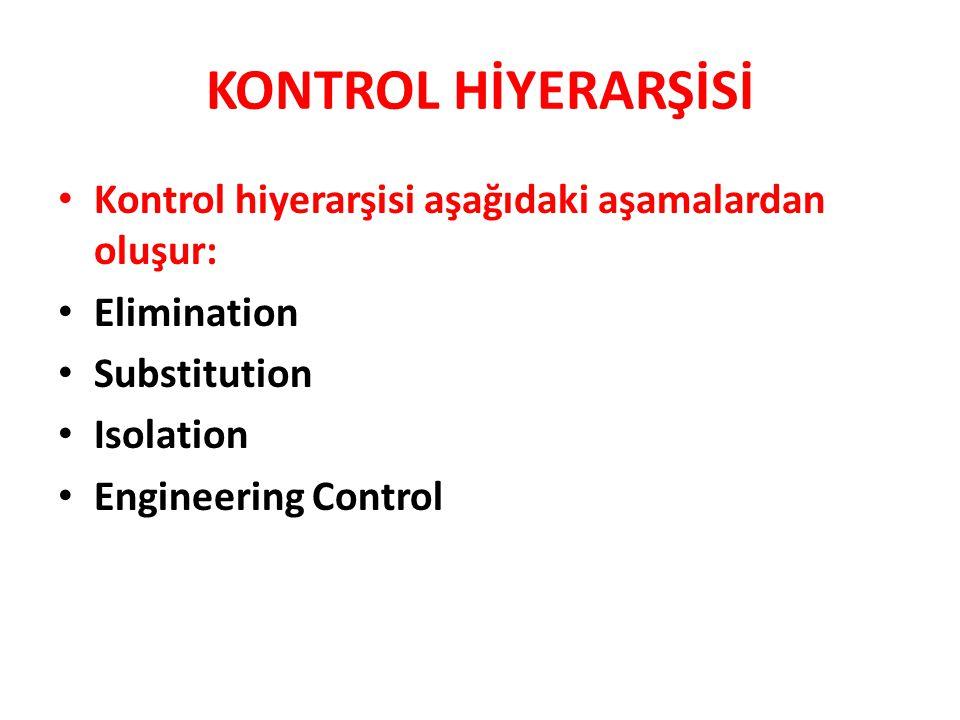 KONTROL HİYERARŞİSİ Kontrol hiyerarşisi aşağıdaki aşamalardan oluşur: