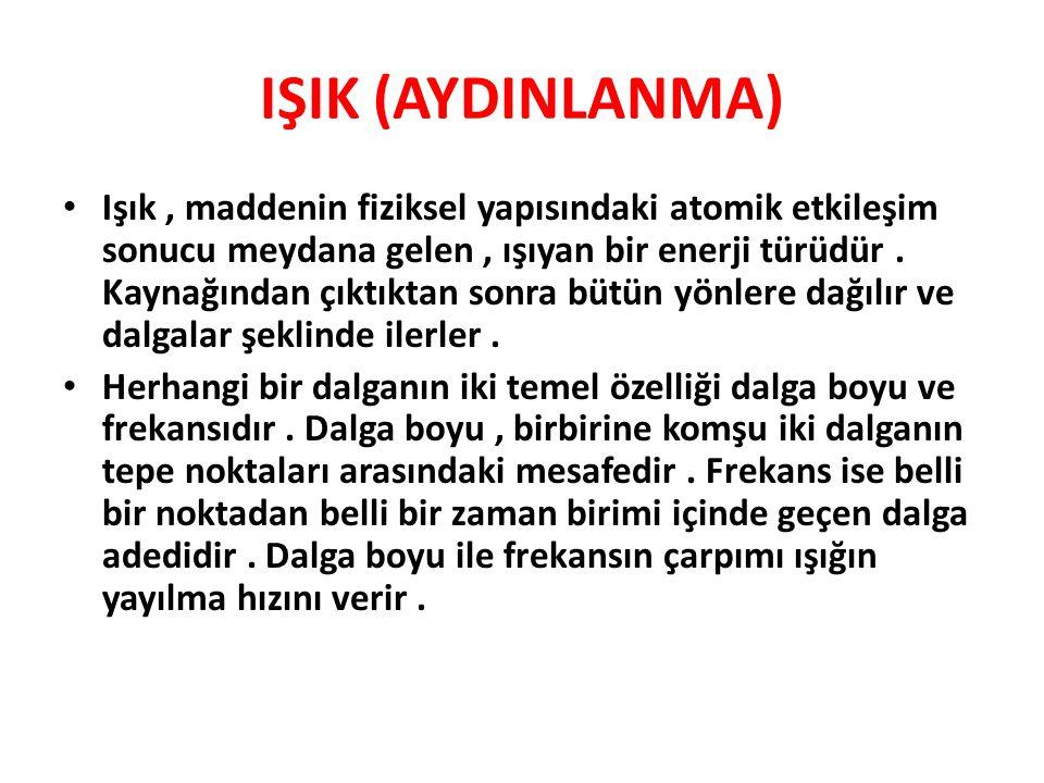 IŞIK (AYDINLANMA)