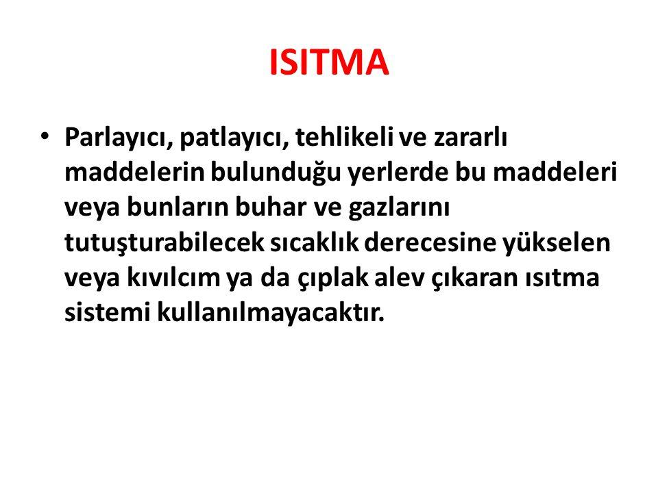ISITMA