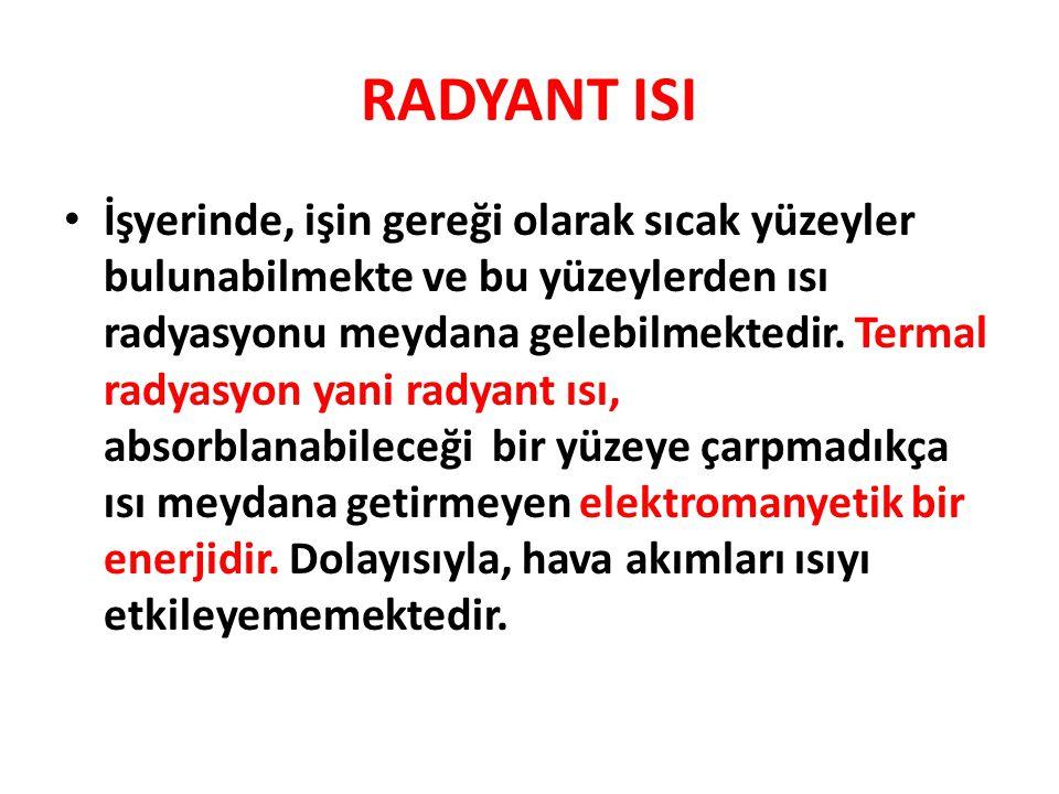 RADYANT ISI