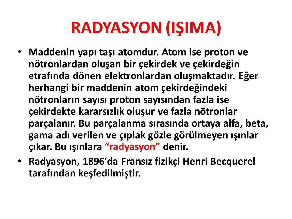 RADYASYON (IŞIMA)