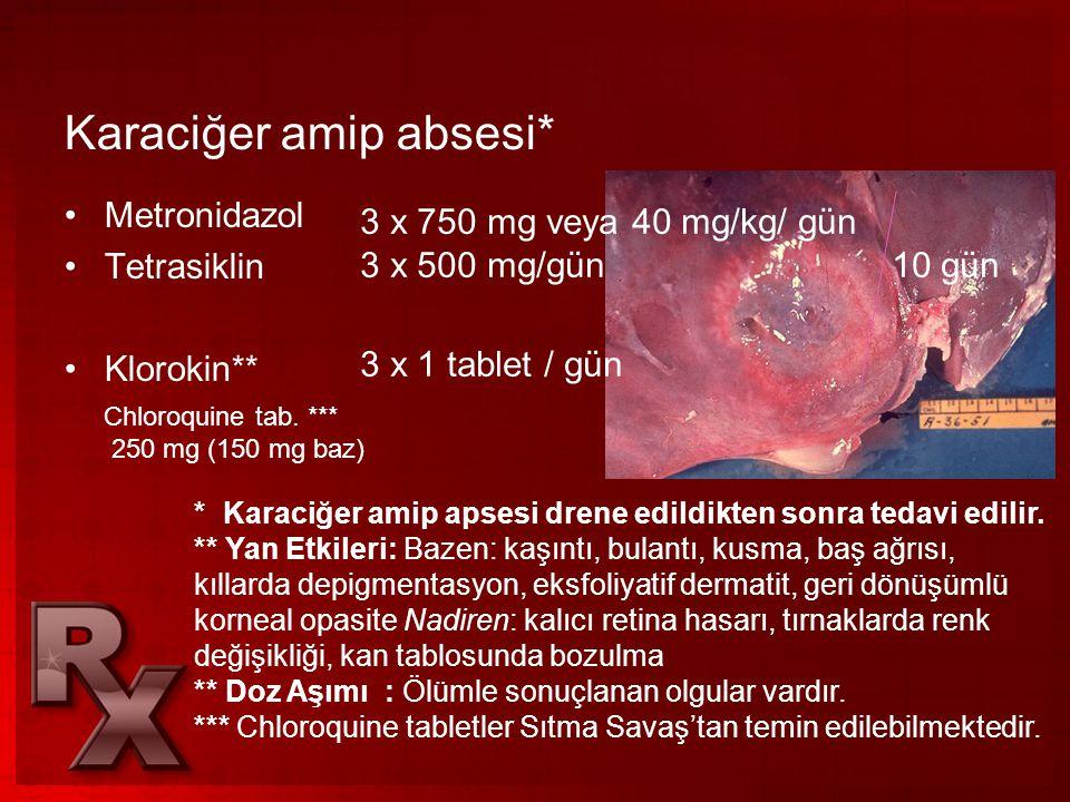 Karaciğer amip absesi*