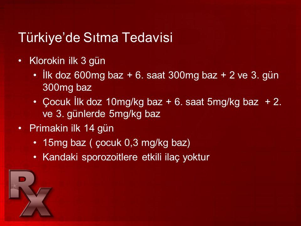 Türkiye'de Sıtma Tedavisi