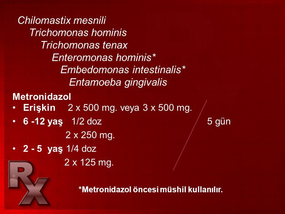 Chilomastix mesnili Trichomonas hominis Trichomonas tenax Enteromonas hominis* Embedomonas intestinalis* Entamoeba gingivalis