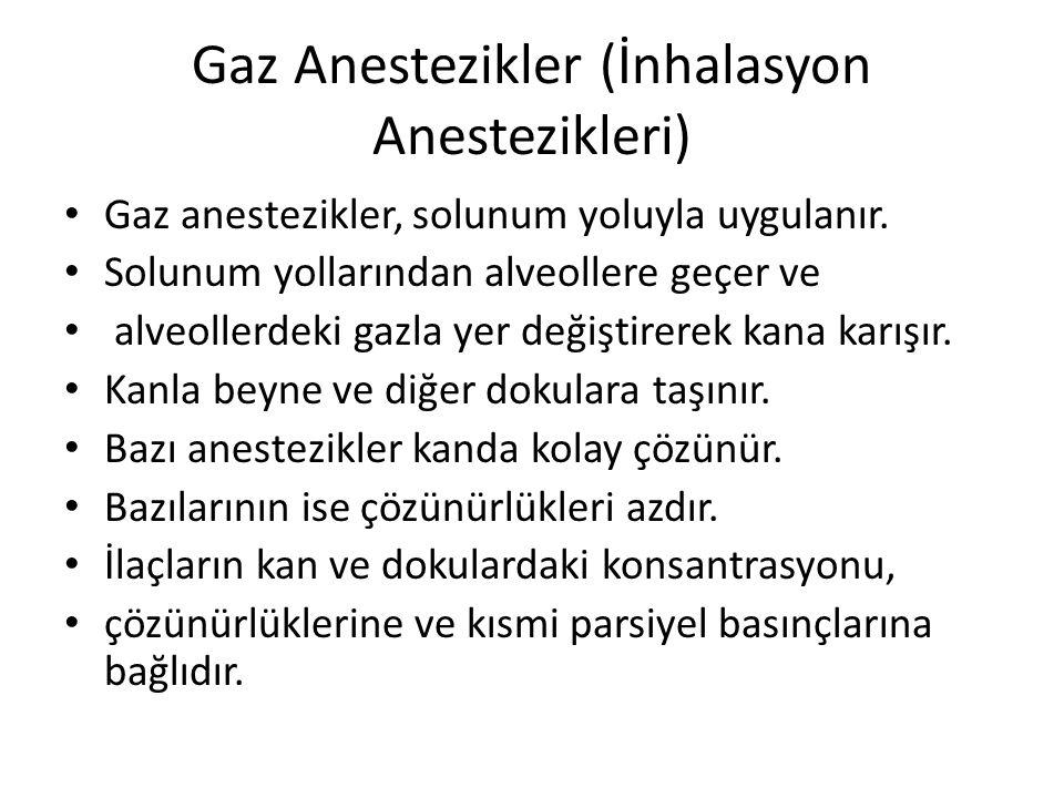 Gaz Anestezikler (İnhalasyon Anestezikleri)