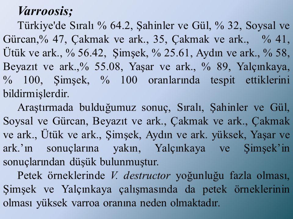 Varroosis;