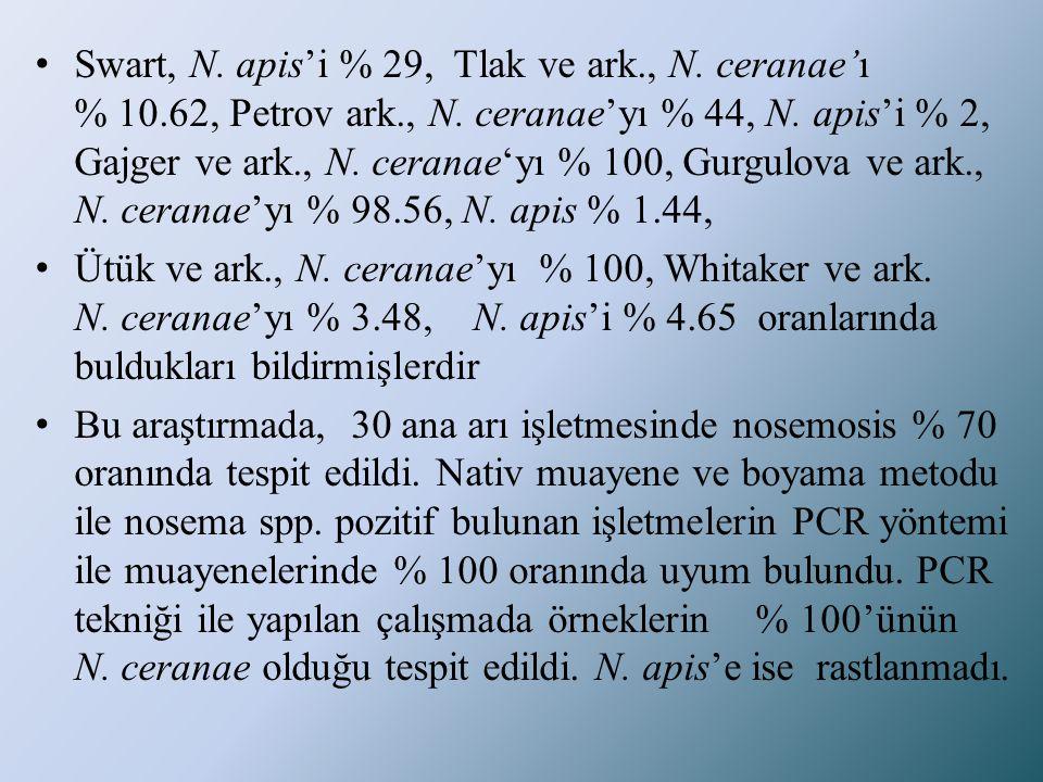 Swart, N. apis'i % 29, Tlak ve ark., N. ceranae'ı % 10.62, Petrov ark., N. ceranae'yı % 44, N. apis'i % 2, Gajger ve ark., N. ceranae'yı % 100, Gurgulova ve ark., N. ceranae'yı % 98.56, N. apis % 1.44,