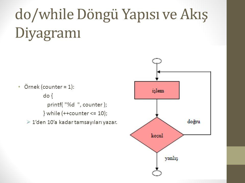 do/while Döngü Yapısı ve Akış Diyagramı