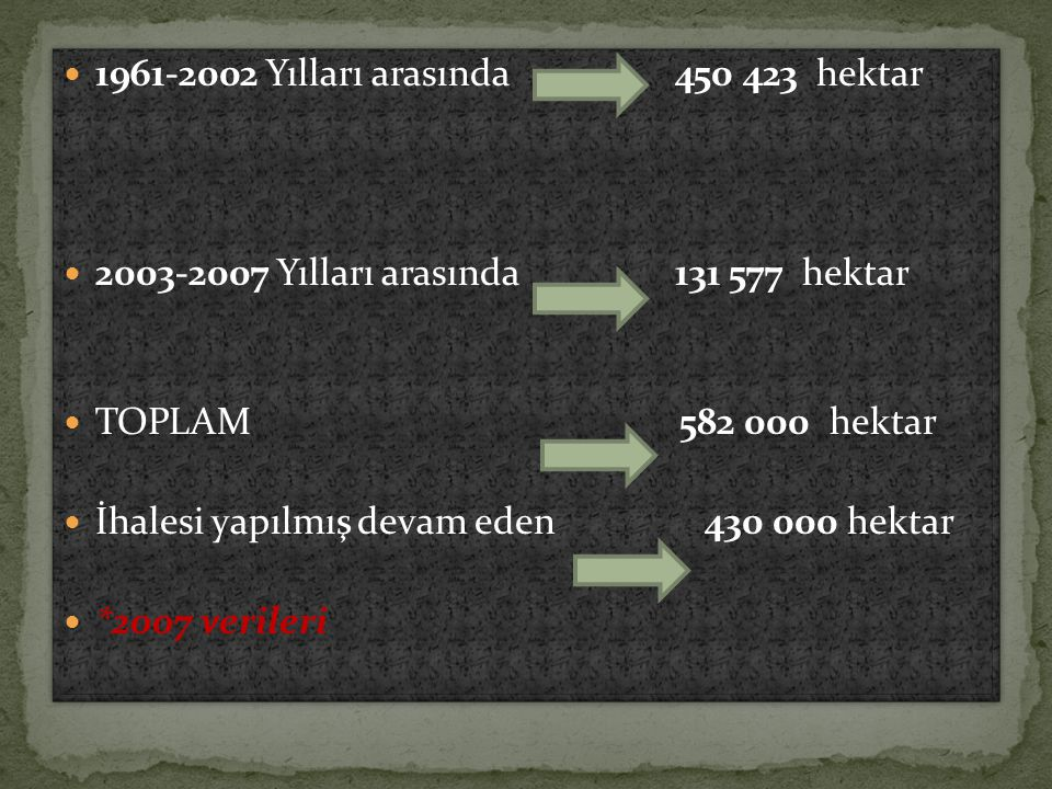 1961-2002 Yılları arasında 450 423 hektar