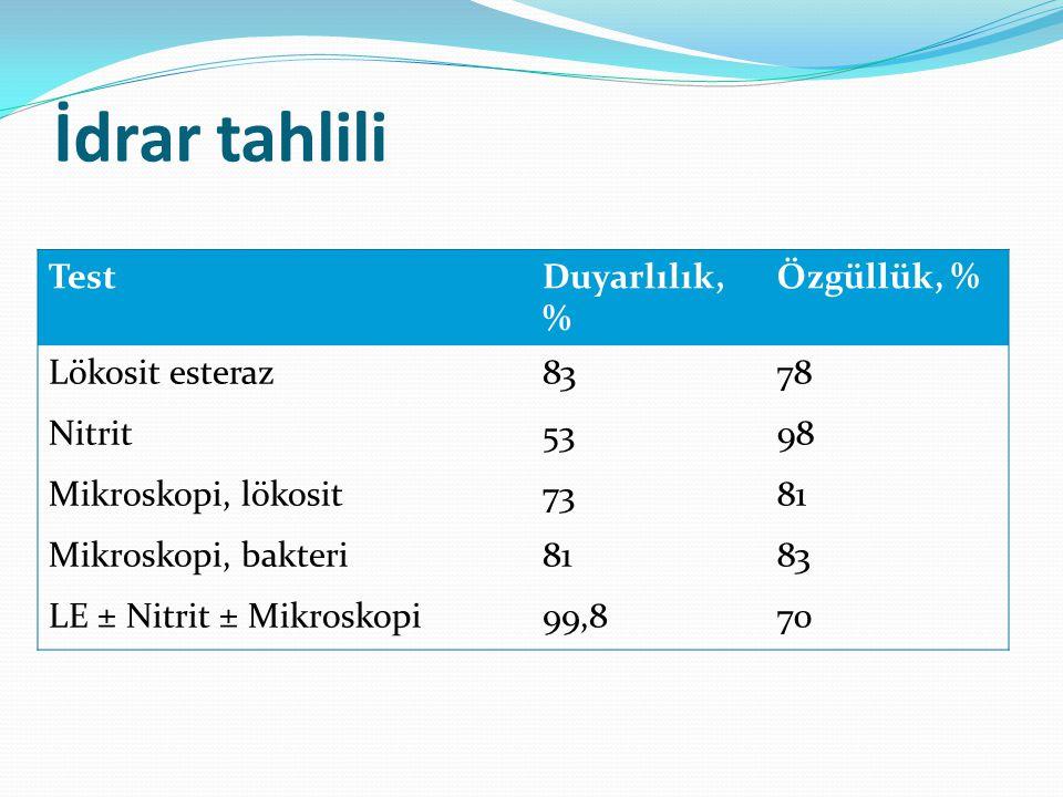 İdrar tahlili Test Duyarlılık, % Özgüllük, % Lökosit esteraz 83 78