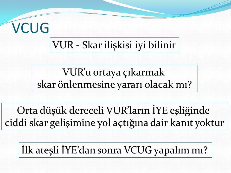 VCUG VUR - Skar ilişkisi iyi bilinir VUR'u ortaya çıkarmak