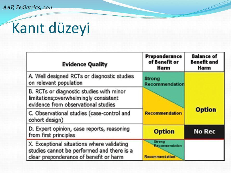 AAP, Pediatrics, 2011 Kanıt düzeyi