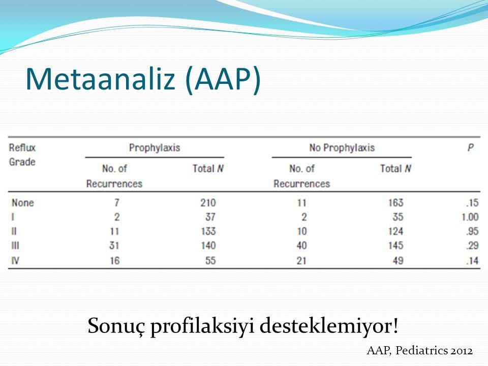 Metaanaliz (AAP) Sonuç profilaksiyi desteklemiyor!