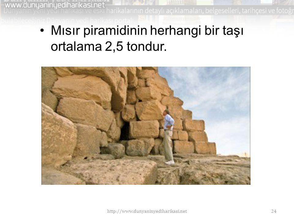 Dünyanın yedi harikası - www.dunyaninyediharikasi.net