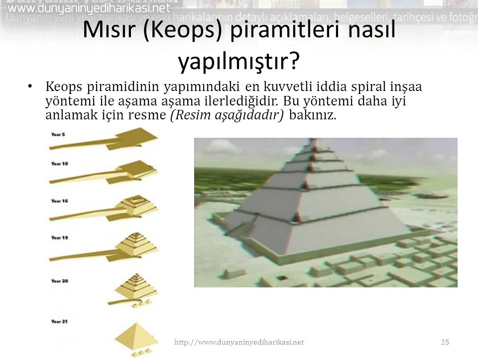 Mısır (Keops) piramitleri nasıl yapılmıştır