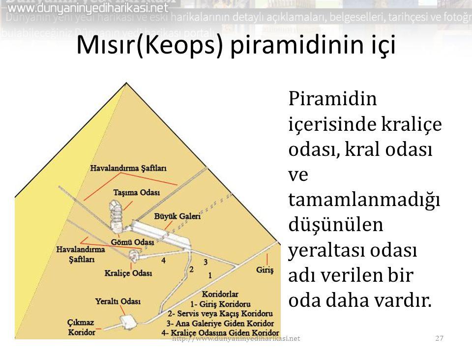 Mısır(Keops) piramidinin içi