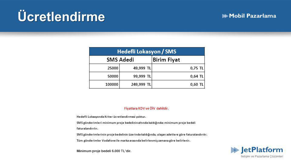 Ücretlendirme Hedefli Lokasyon / SMS SMS Adedi Birim Fiyat 25000