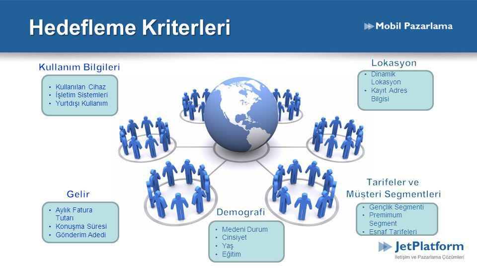 Hedefleme Kriterleri Lokasyon Kullanım Bilgileri Tarifeler ve