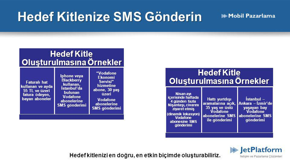 Hedef Kitlenize SMS Gönderin