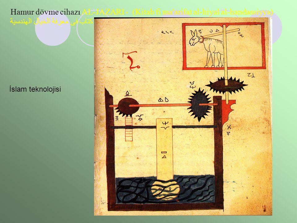 كتاب فى معرفة الخيال الهندسية
