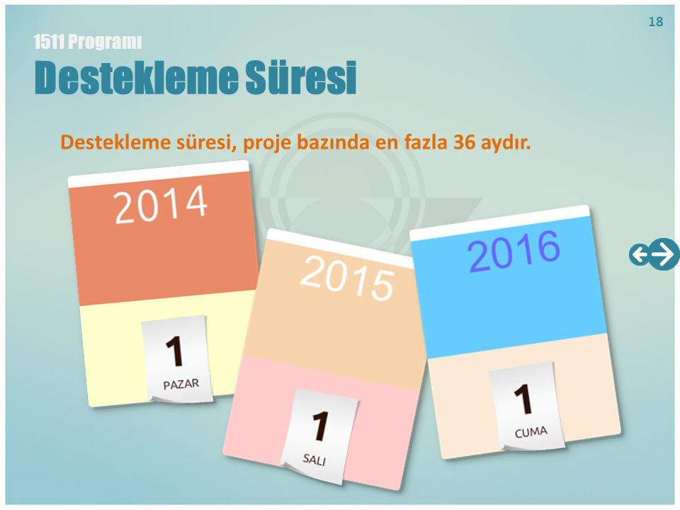 Destekleme Süresi Destekleme süresi, proje bazında en fazla 36 aydır.