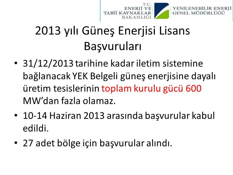 2013 yılı Güneş Enerjisi Lisans Başvuruları