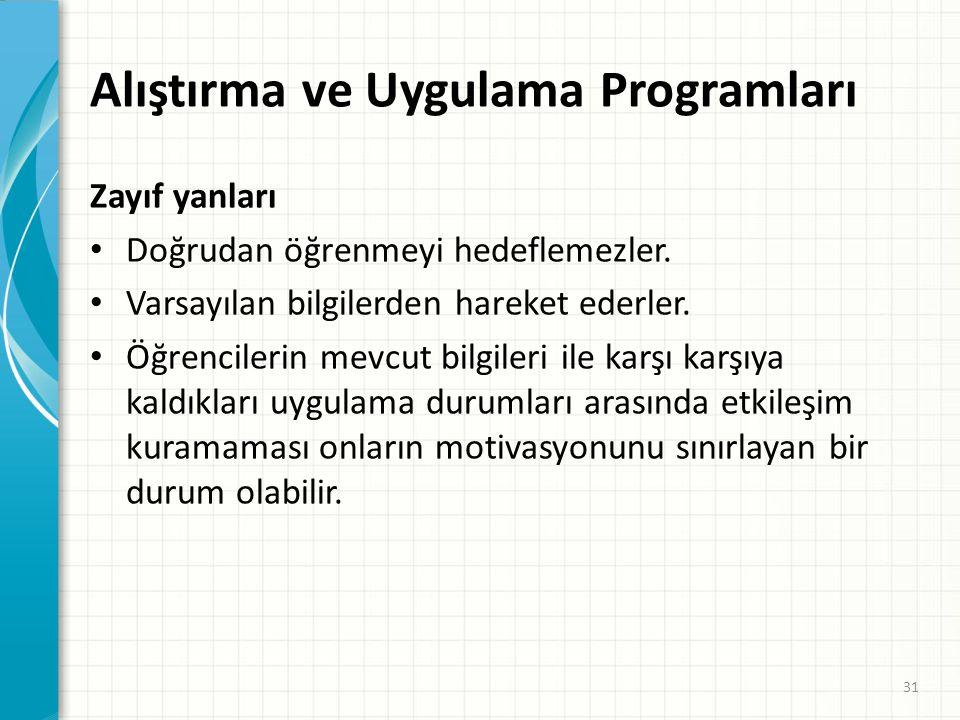 Alıştırma ve Uygulama Programları