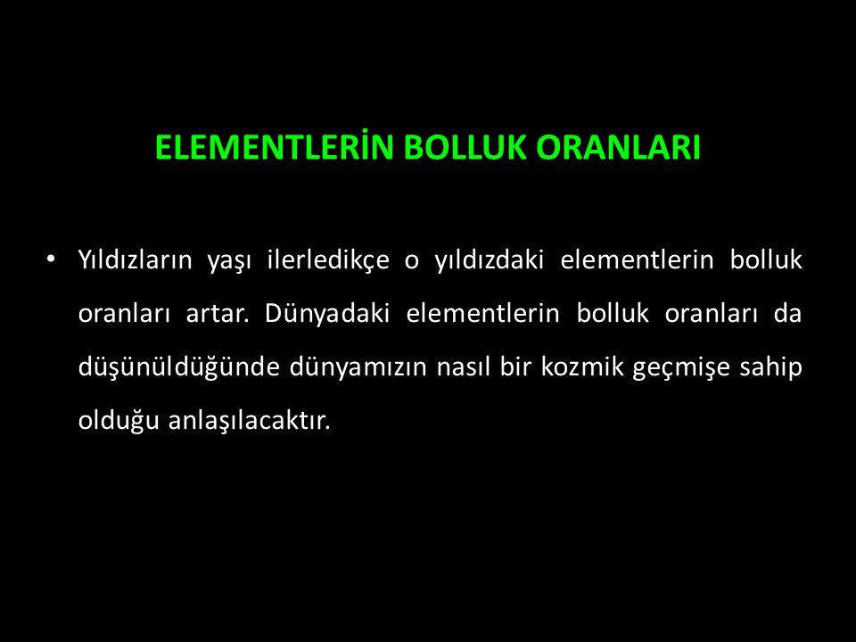 ELEMENTLERİN BOLLUK ORANLARI