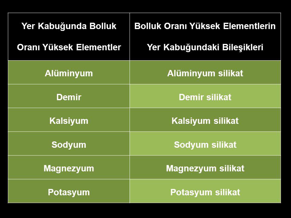 Yer Kabuğunda Bolluk Oranı Yüksek Elementler