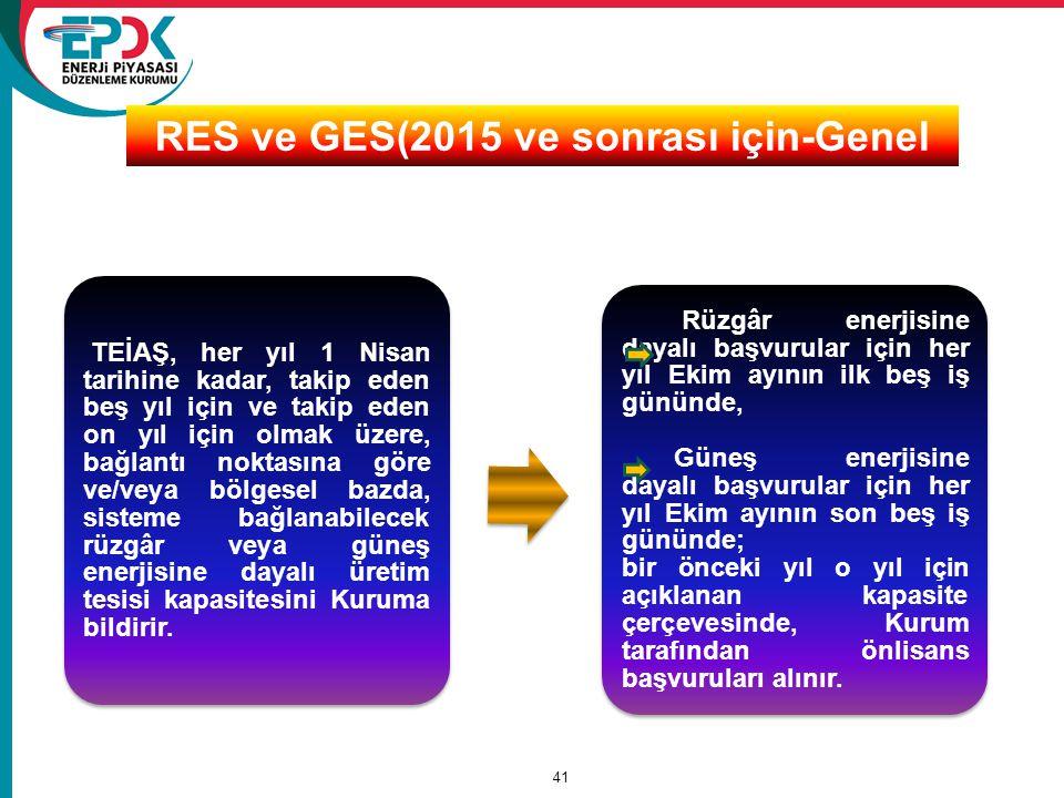 RES ve GES(2015 ve sonrası için-Genel Süreç)