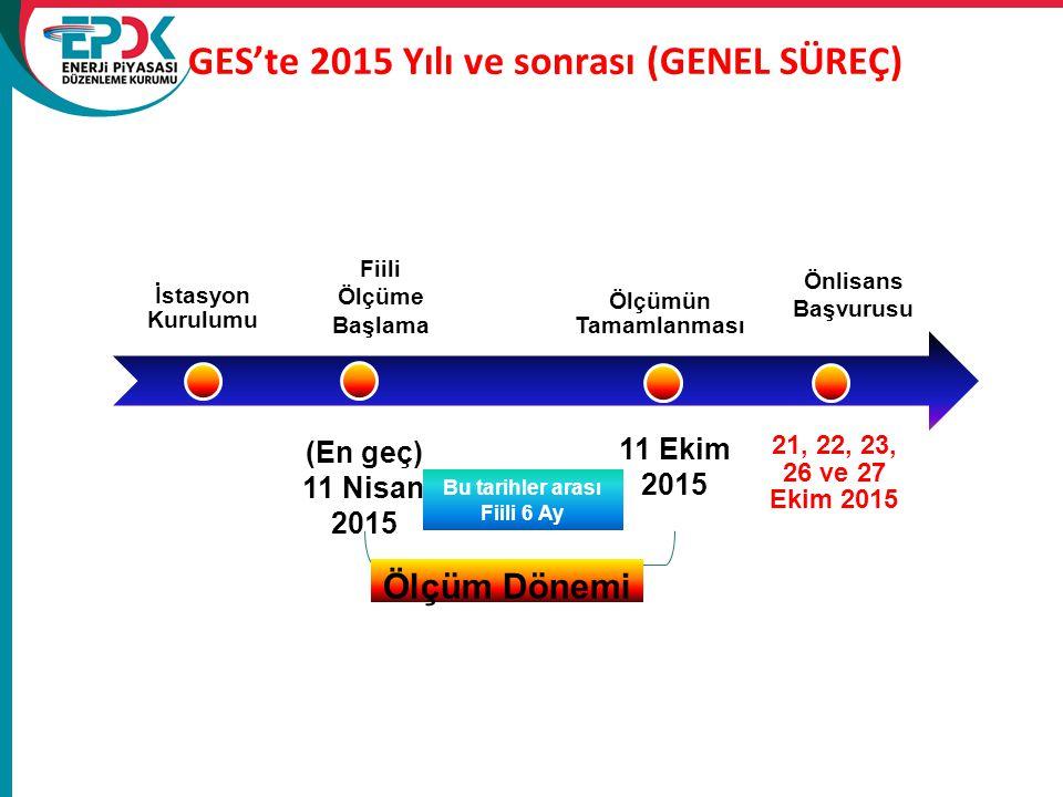 GES'te 2015 Yılı ve sonrası (GENEL SÜREÇ)