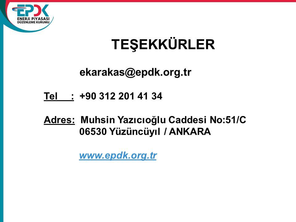 TEŞEKKÜRLER ekarakas@epdk.org.tr Tel : +90 312 201 41 34