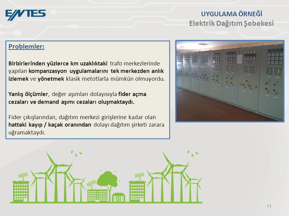 UYGULAMA ÖRNEĞİ Elektrik Dağıtım Şebekesi