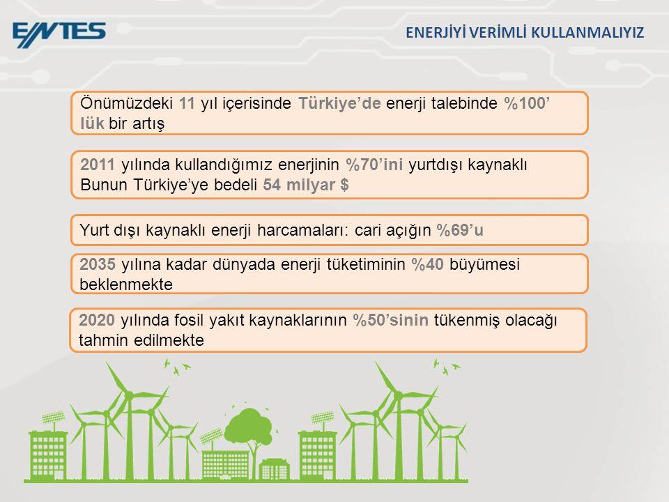 ENERJİYİ VERİMLİ KULLANMALIYIZ