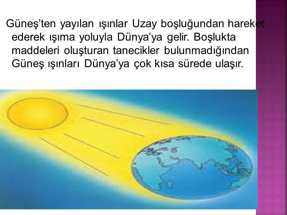 Güneş'ten yayılan ışınlar Uzay boşluğundan hareket ederek ışıma yoluyla Dünya'ya gelir.