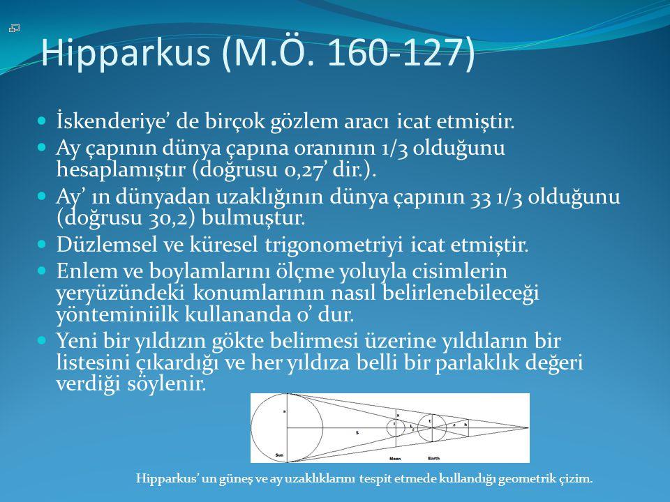 Hipparkus (M.Ö. 160-127) İskenderiye' de birçok gözlem aracı icat etmiştir.