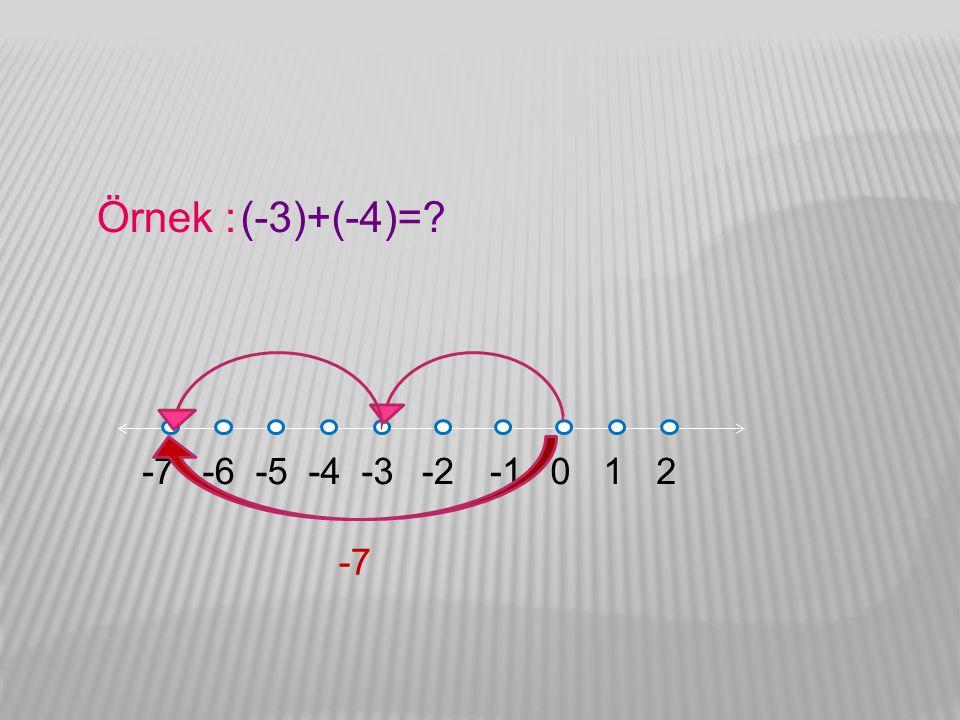 Örnek : (-3)+(-4)= -7 -6 -5 -4 -3 -2 -1 1 2 -7