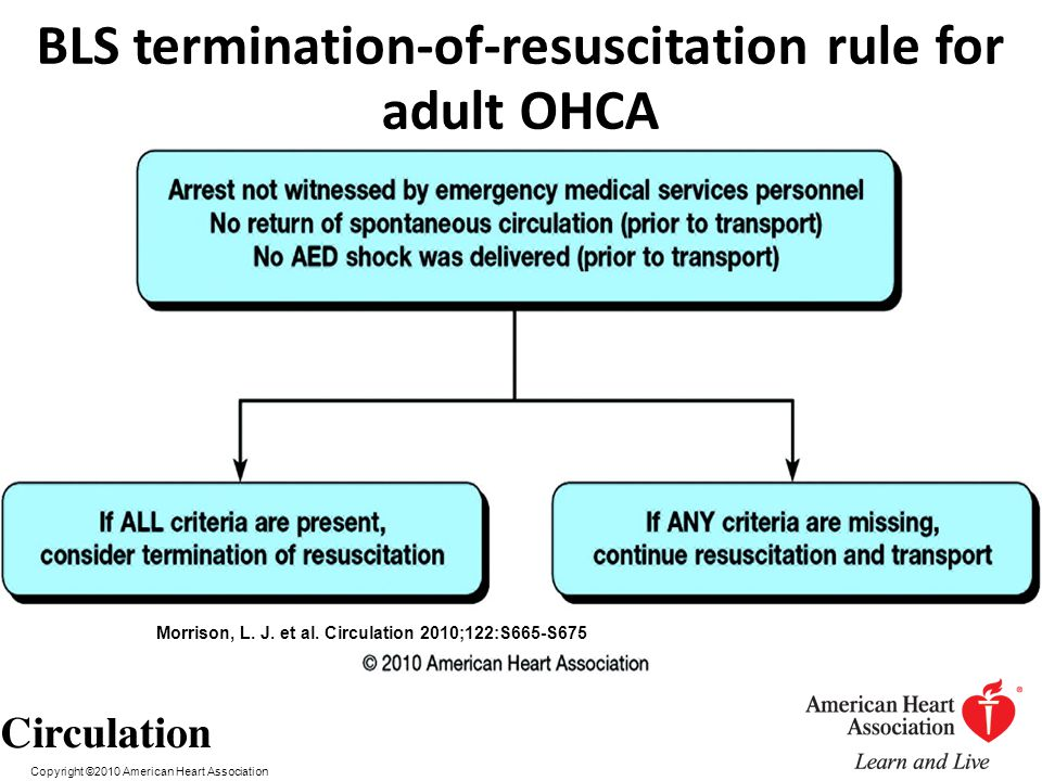 BLS termination-of-resuscitation rule for adult OHCA