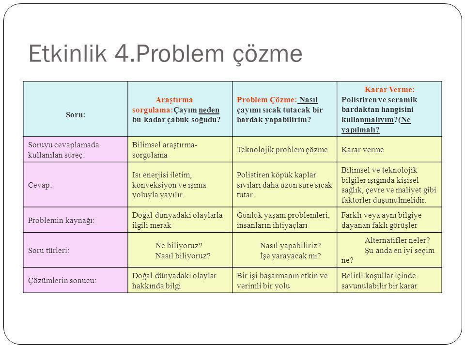 Etkinlik 4.Problem çözme