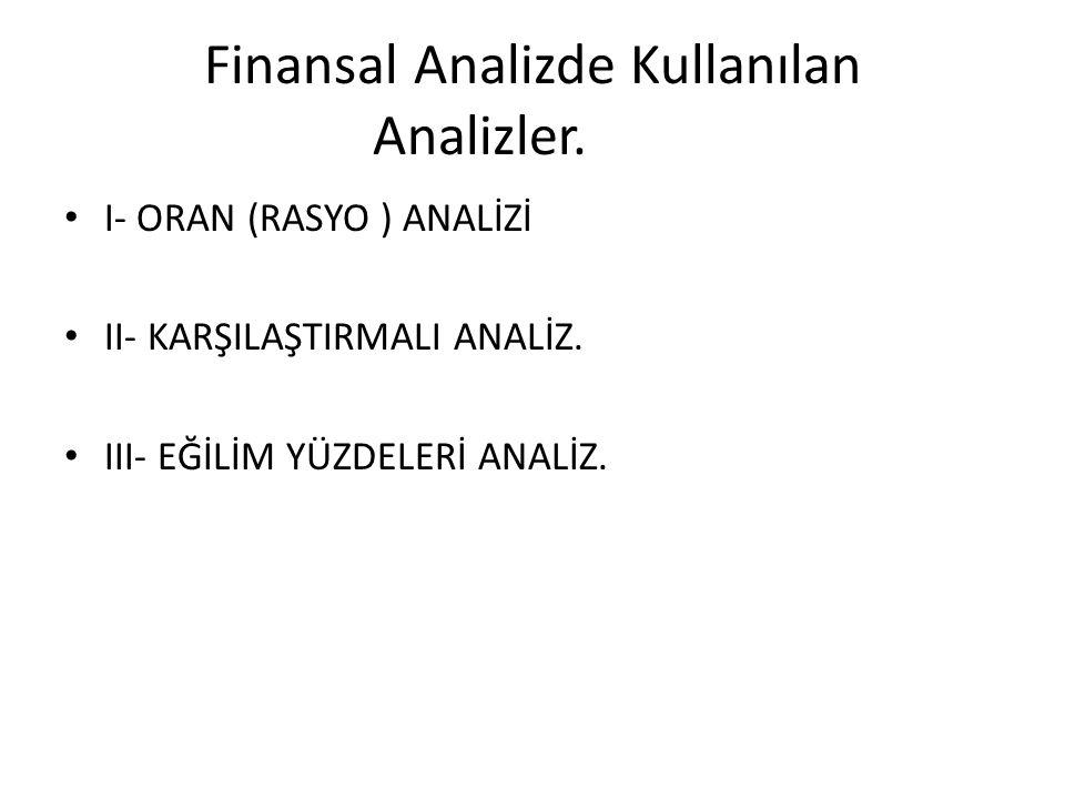 Finansal Analizde Kullanılan Analizler.