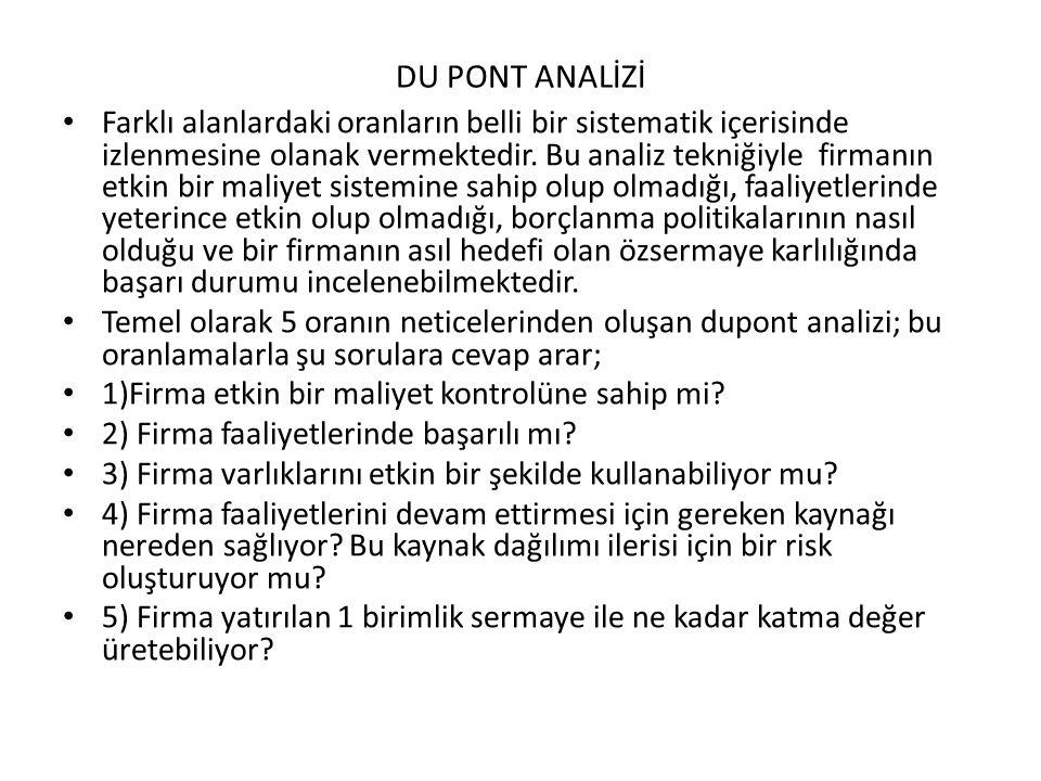 DU PONT ANALİZİ